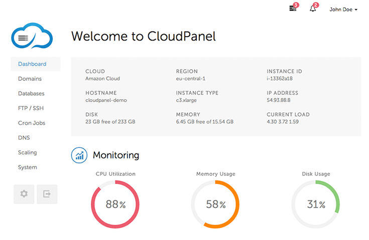 CloudPanel